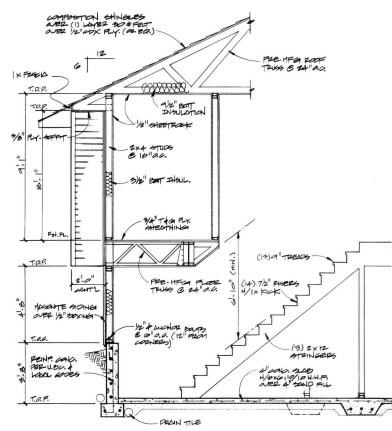 Related Keywords Suggestions For House Wall Section
